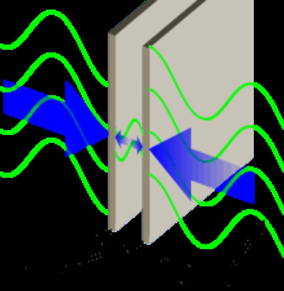 Casimir-Effekt