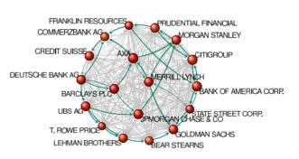 financial_network